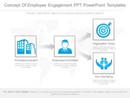 View Concept Of Employee Engagement Ppt Powerpoint Templates