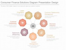 View Consumer Finance Solutions Diagram Presentation Design