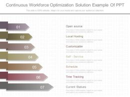 View Continuous Workforce Optimization Solution Example Of Ppt