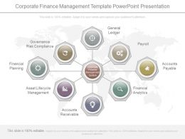 View Corporate Finance Management Template Powerpoint Presentation