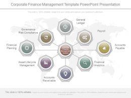 View Corporate Finance Management Template Powerpoint Presentation