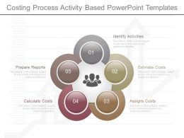 View Costing Process Activity Based Powerpoint Templates