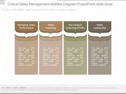 View Critical Sales Management Abilities Diagram Powerpoint Slide Show