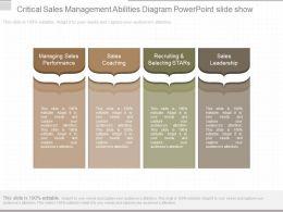 View Critical Sales Management Abilities Diagram Powerpoint Slide Show