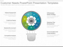 View Customer Needs Powerpoint Presentation Templates