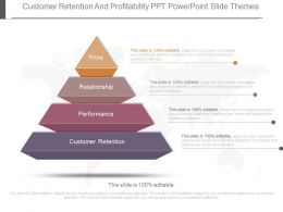 View Customer Retention And Profitability Ppt Powerpoint Slide Themes