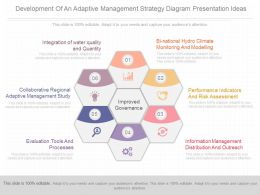 View Development Of An Adaptive Management Strategy Diagram Presentation Ideas
