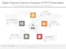 View Digital Payment Service Example Of Ppt Presentation