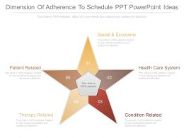 view_dimension_of_adherence_to_schedule_ppt_powerpoint_ideas_Slide01