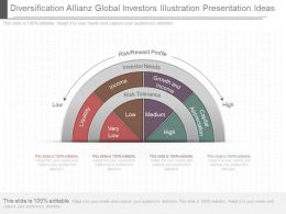 View Diversification Allianz Global Investors Illustration Presentation Ideas
