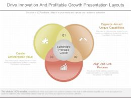 View Drive Innovation And Profitable Growth Presentation Layouts