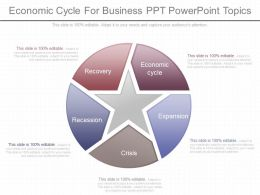 view_economic_cycle_for_business_ppt_powerpoint_topics_Slide01