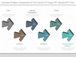 View Example Of Major Components Of The Internet Of Things Ppt Sample Ppt Files