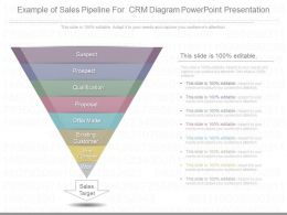 View Example Of Sales Pipeline For Crm Diagram Powerpoint Presentation