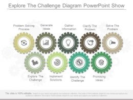 View Explore The Challenge Diagram Powerpoint Show