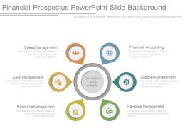 View Financial Prospectus Powerpoint Slide Background