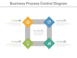 view Four Staged Business Process Control Diagram Flat Powerpoint Design