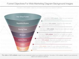 View Funnel Objectives For Web Marketing Diagram Background Images