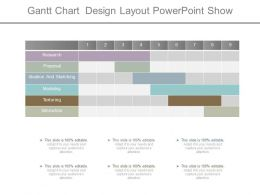 View Gantt Chart Design Layout Powerpoint Show
