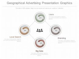 View Geographical Advertising Presentation Graphics