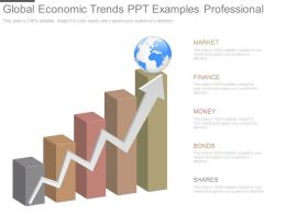 View Global Economic Trends Ppt Examples Professional