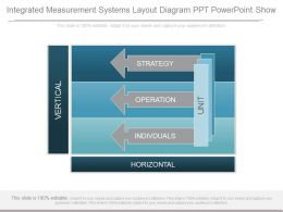 View Integrated Measurement Systems Layout Diagram Ppt Powerpoint Show