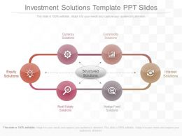 View Investment Solutions Template Ppt Slides