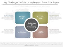 View Key Challenges In Outsourcing Diagram Powerpoint Layout