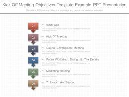 View Kick Off Meeting Objectives Template Example Ppt Presentation