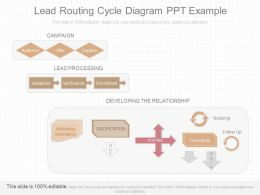View Lead Routing Techniques Ppt Example