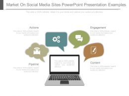View Market On Social Media Sites Powerpoint Presentation Examples