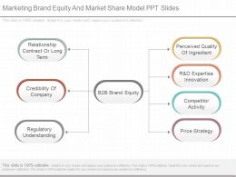 View Marketing Brand Equity And Market Share Model Ppt Slides