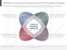 View Marketing Financial Services Diagram Powerpoint Presentation Templates