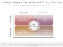 View Marketing Intelligence Planning Example Ppt Design Templates