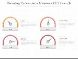 View Marketing Performance Measures Ppt Example