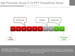 View Net Promoter Score 0 10 Ppt Powerpoint Show