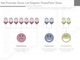 View Net Promoter Score List Diagram Powerpoint Show