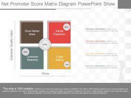 View Net Promoter Score Matrix Diagram Powerpoint Show