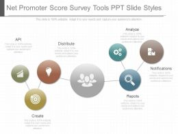 View Net Promoter Score Survey Tools Ppt Slide Styles