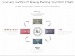View Personality Development Strategy Planning Presentation Images
