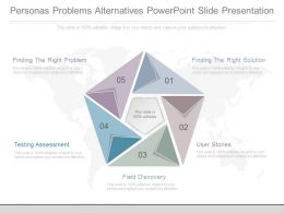 View Personas Problems Alternatives Powerpoint Slide Presentation