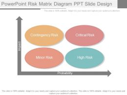 View Powerpoint Risk Matrix Diagram Ppt Slide Design