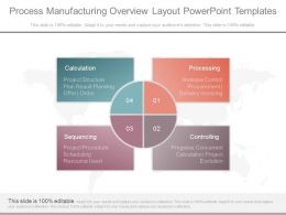 View Process Manufacturing Overview Layout Powerpoint Templates
