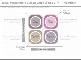 View Product Managements Success Graph Sample Of Ppt Presentation