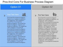 view Pros And Cons For Business Process Diagram Powerpoint Template