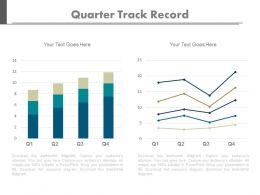 view Quarter Track Record Line Chart Powerpoint Slides