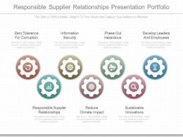 View Responsible Supplier Relationships Presentation Portfolio