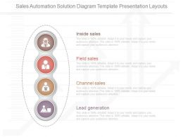 View Sales Automation Solution Diagram Template Presentation Layouts