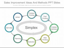 View Sales Improvement Ideas And Methods Ppt Slides