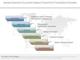 View Sample Business Documents Diagram Powerpoint Presentation Examples